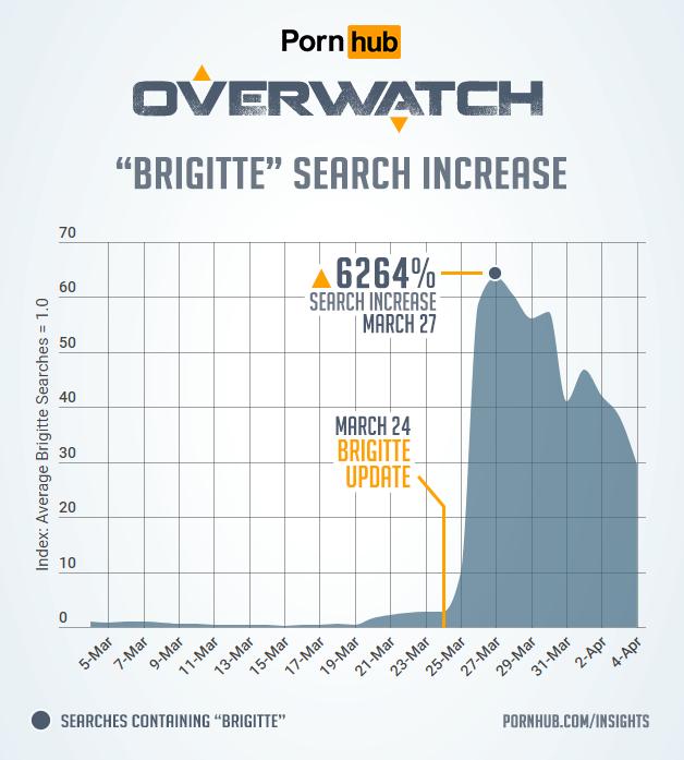 Overwatch Pornhub