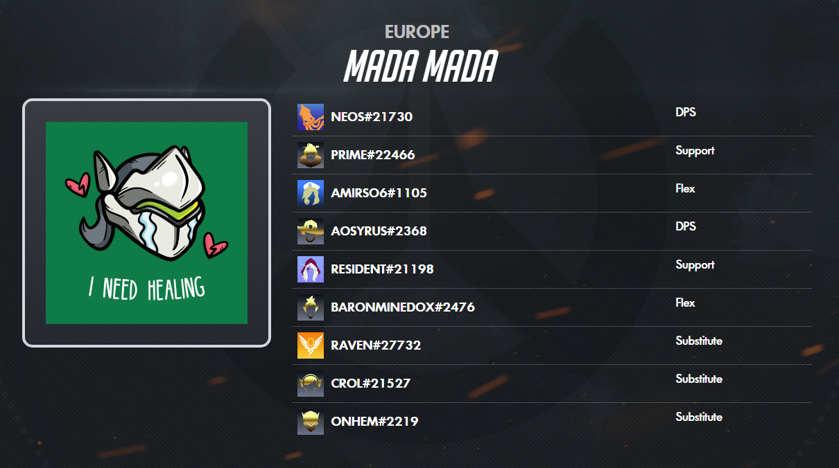 There are some pretty incredible team names in Overwatch Contenders