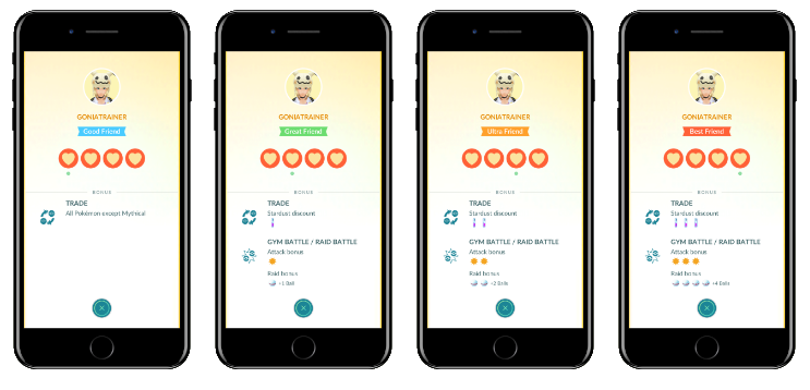 Pokémon Go Friendship Guide | Friendship Levels, Gifts, and