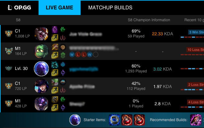 LoL stat tracker OP GG is now available on Overwolf | Dot
