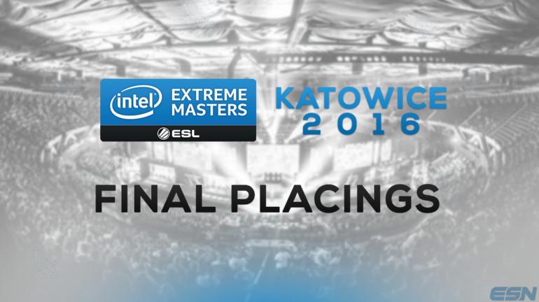Katowice-2016-Final-Placings