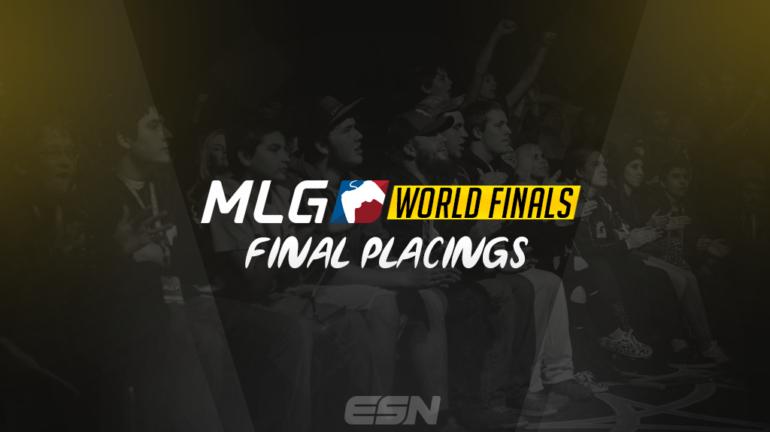 MLG-WORLD-FINAL-FINAL-PLACINGS