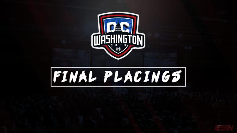 UMG-Washington-Final-Placings