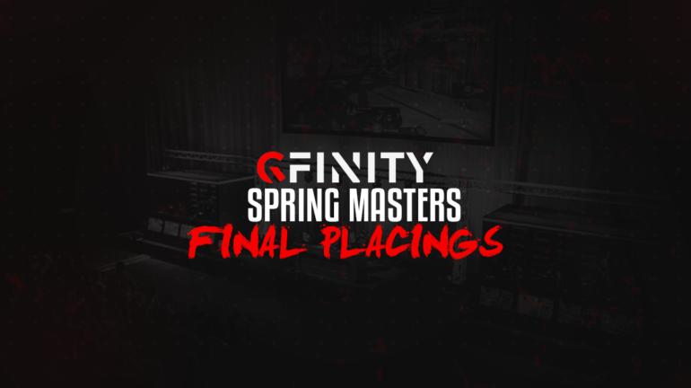 gfinity-final-placings