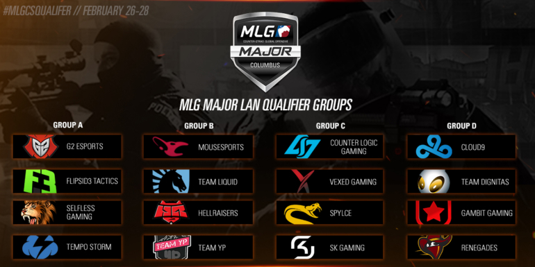 CS-LAN-Qualifer-Groups2