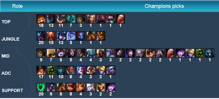 MSI_picks