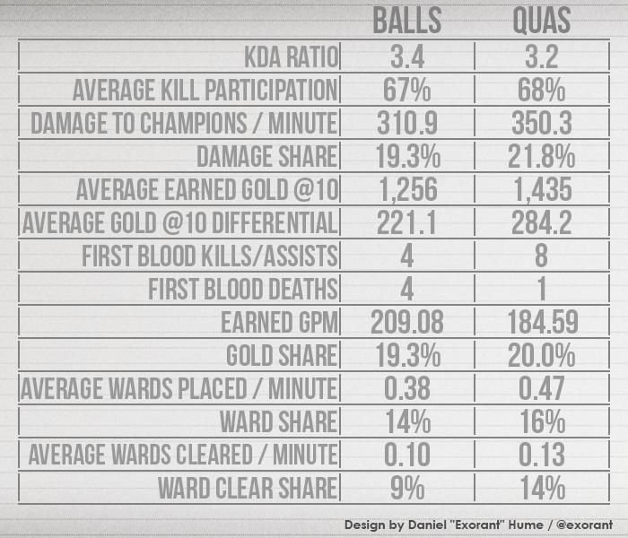 ballsvsquas