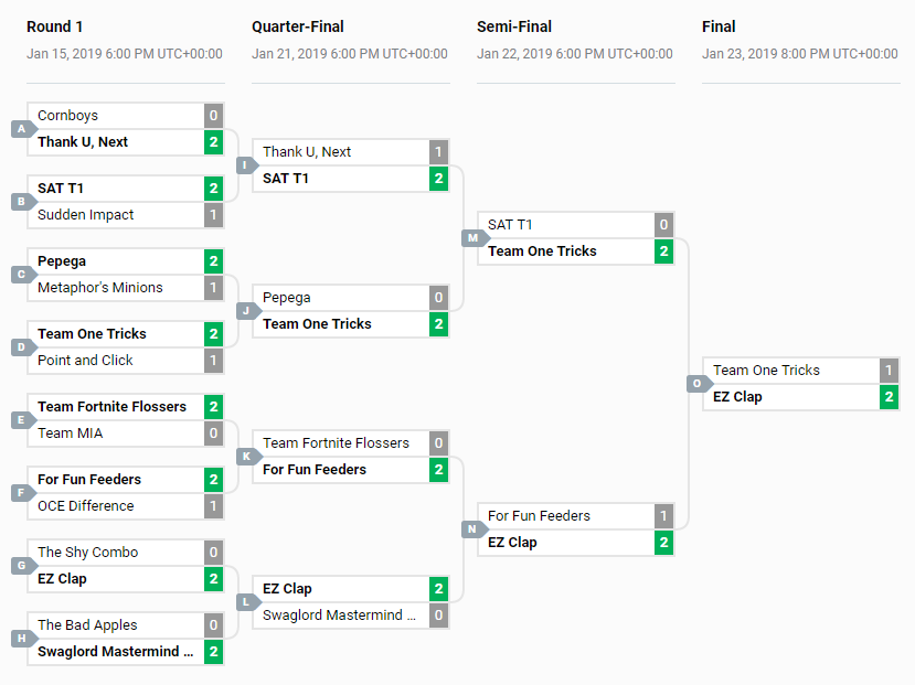 Twitch Rivals: Bracket, Standings, Teams, and Streaming | Dot Esports