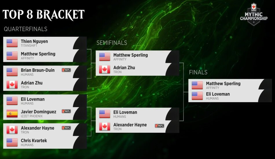 MTG Mythic Championship II Quarterfinals