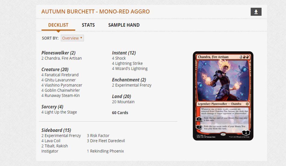 Autumn Burchette MPL Weekly Mono Red Aggro deck