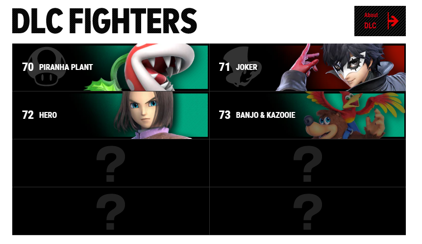 Two more DLC character slots appear on the Smash Ultimate website