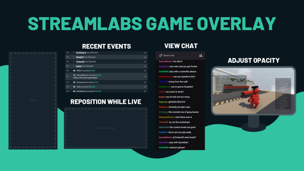 Streamlabs reveals new overlay tool for single-monitor streaming