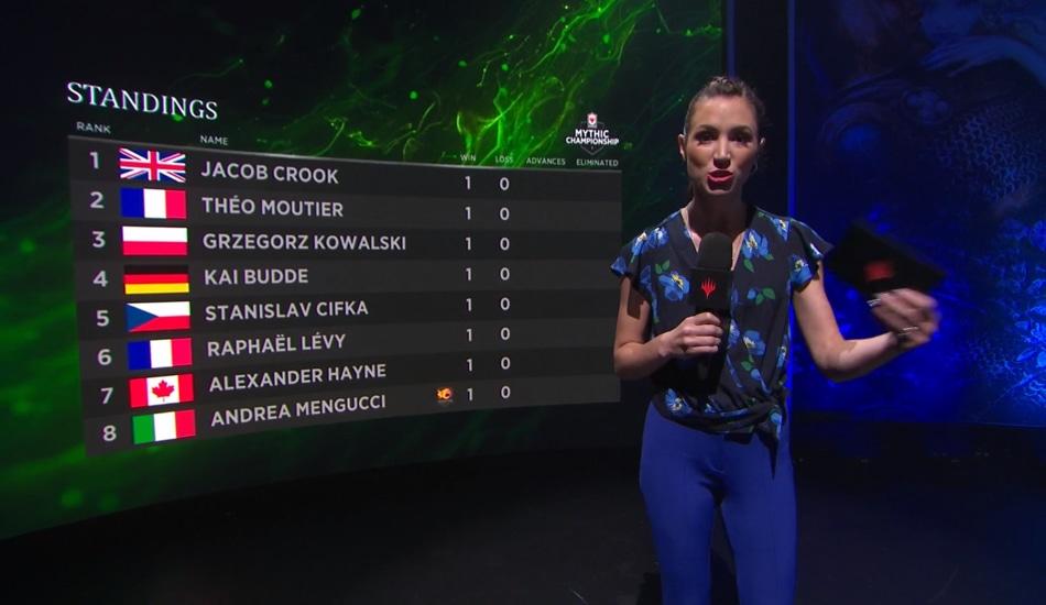 MTG Mythic Championship V round one top eight