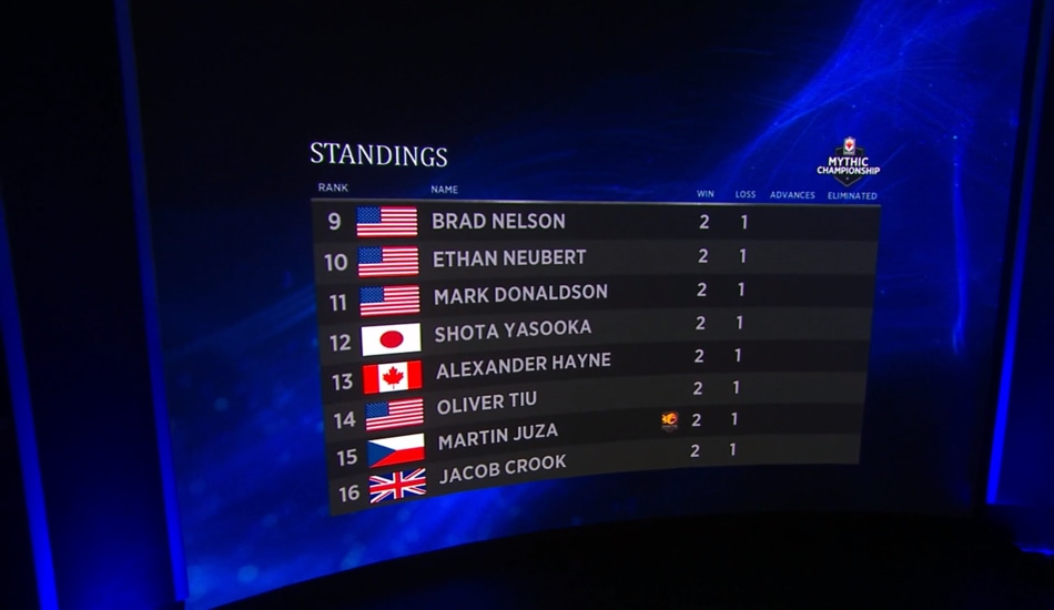 MCV round two standings ninth to 16