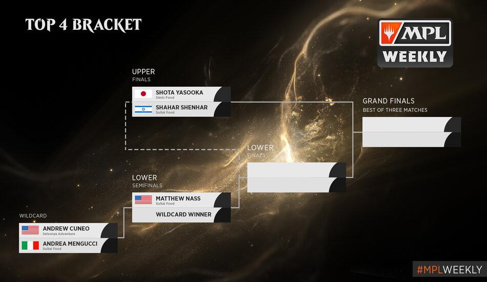 Eldraine Split Magic Pro League Pearl Division Playoff Bracket