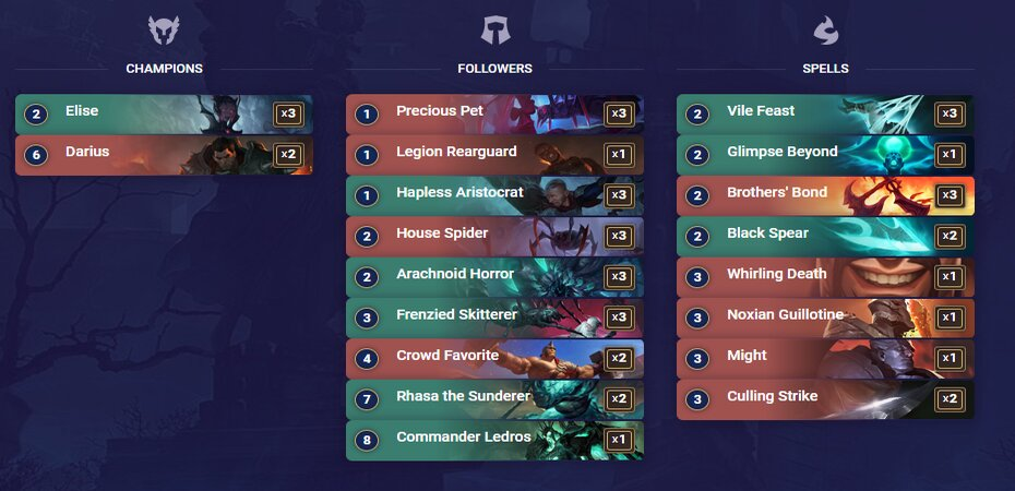 Pokrovac Spider Deck Legends of Runeterra Best in World