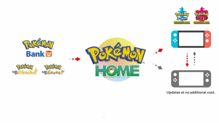 pokemon-home-release-date-which-games-are-included-global-trading